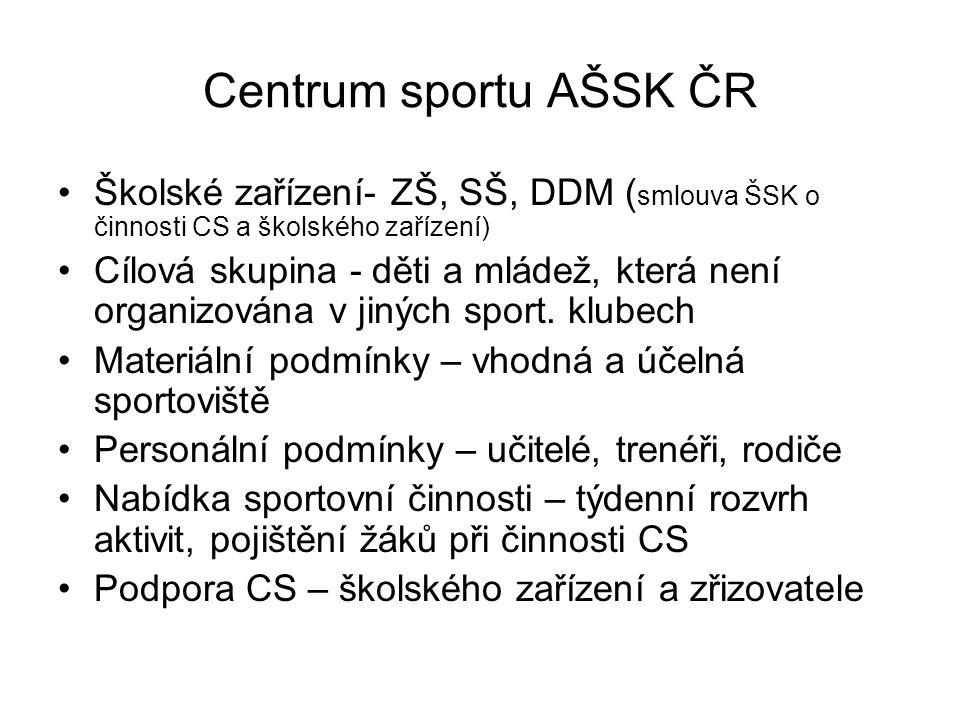 Centrum sportu AŠSK ČR Školské zařízení- ZŠ, SŠ, DDM (smlouva ŠSK o činnosti CS a školského zařízení)