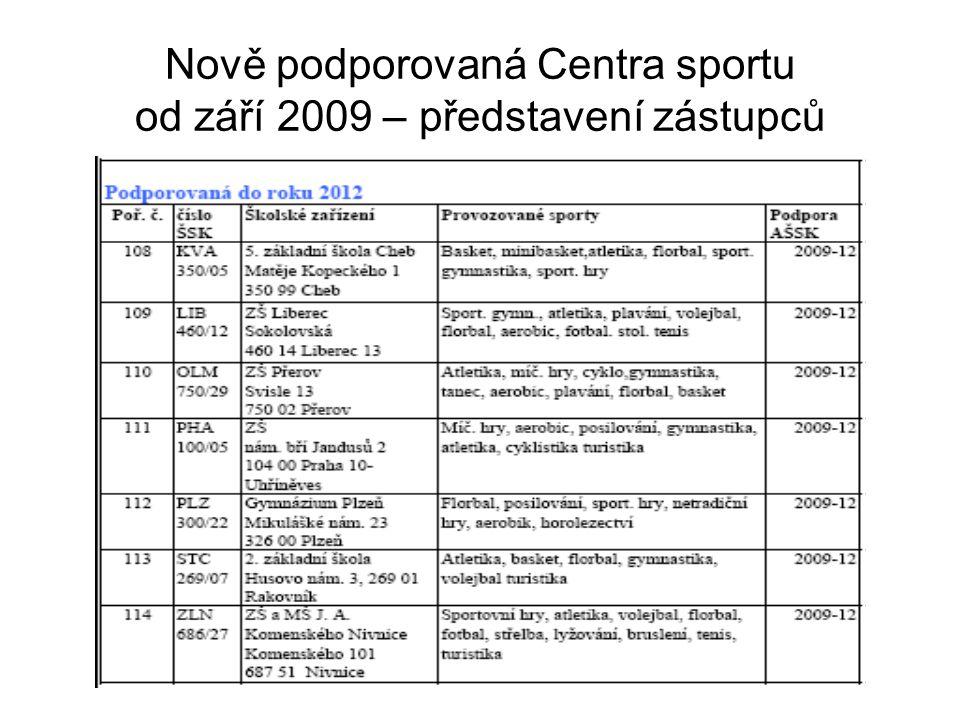 Nově podporovaná Centra sportu od září 2009 – představení zástupců