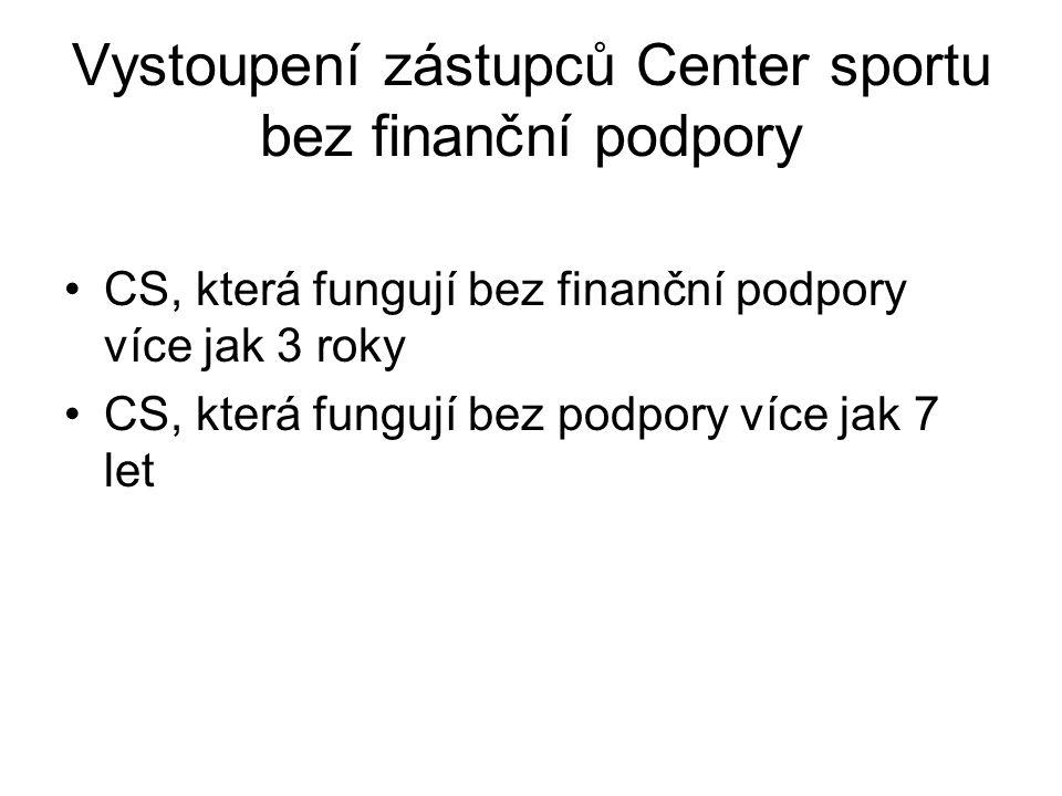 Vystoupení zástupců Center sportu bez finanční podpory