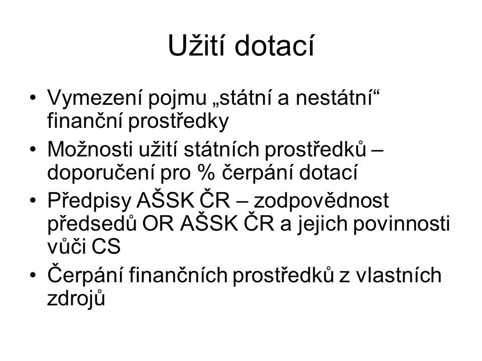 """Užití dotací Vymezení pojmu """"státní a nestátní finanční prostředky"""