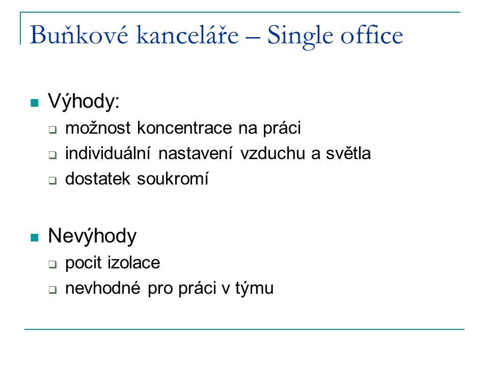 Buňkové kanceláře – Single office