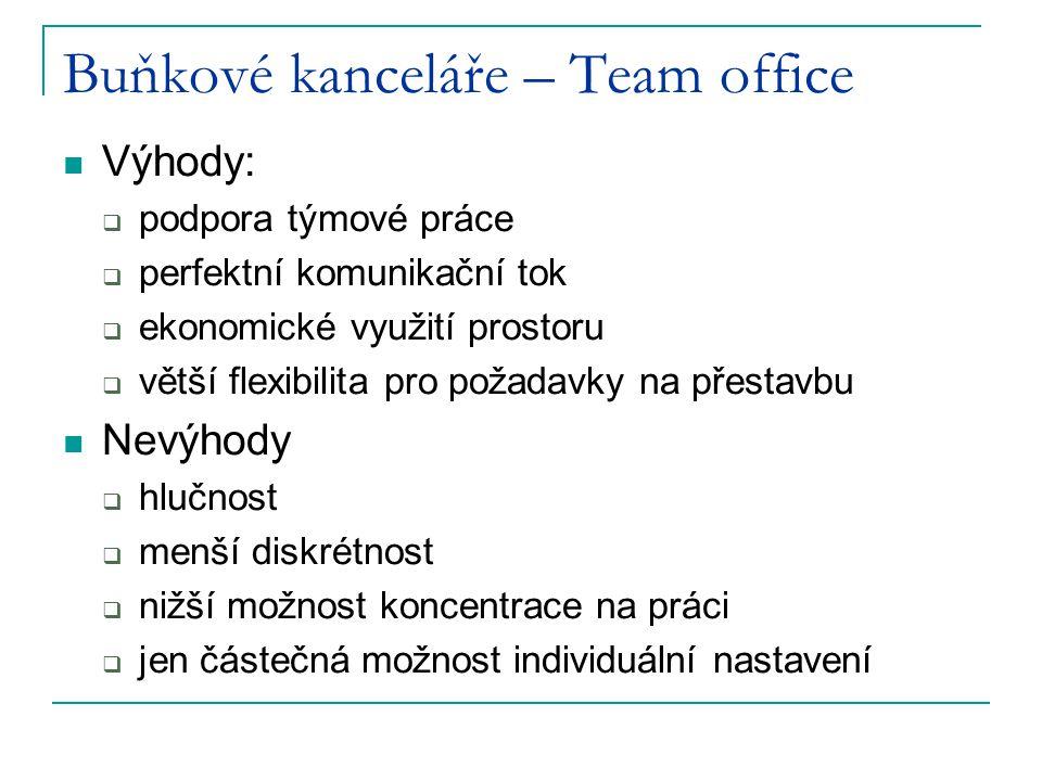 Buňkové kanceláře – Team office
