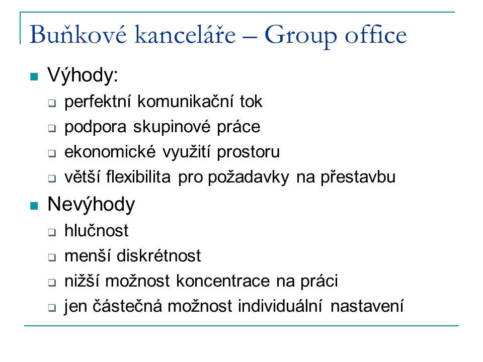 Buňkové kanceláře – Group office