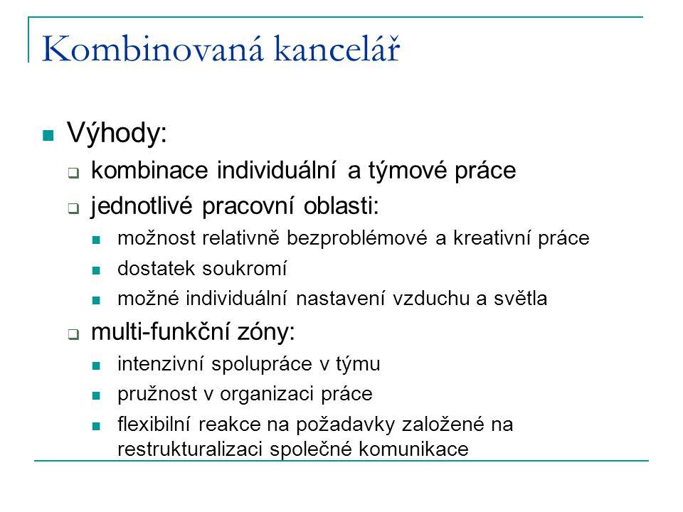 Kombinovaná kancelář Výhody: kombinace individuální a týmové práce