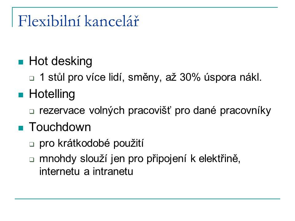 Flexibilní kancelář Hot desking Hotelling Touchdown