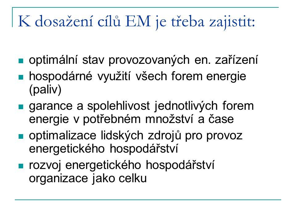 K dosažení cílů EM je třeba zajistit:
