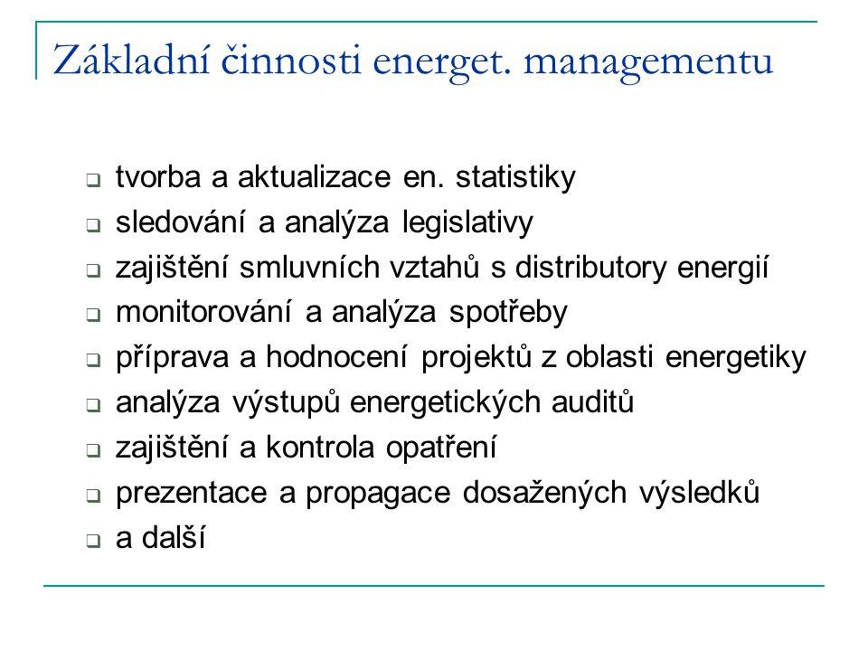 Základní činnosti energet. managementu