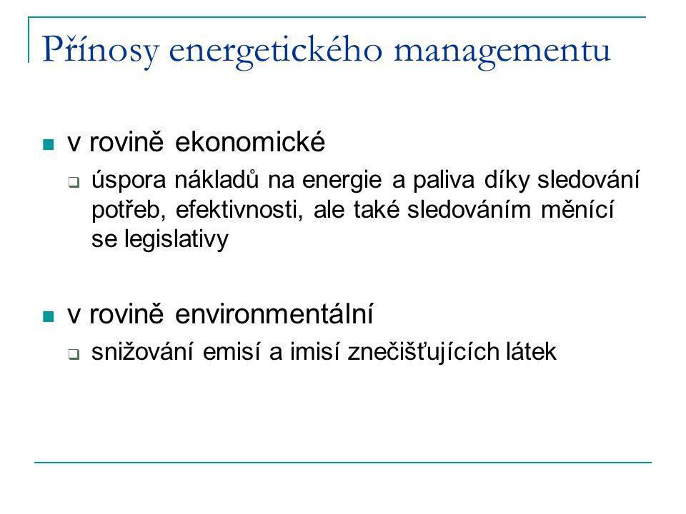 Přínosy energetického managementu