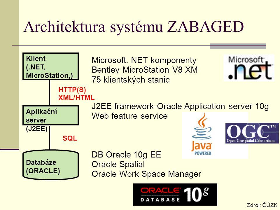Architektura systému ZABAGED