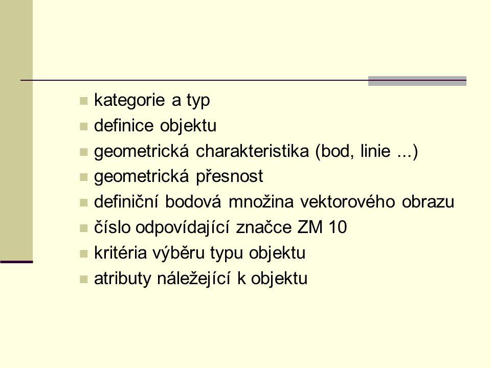kategorie a typ definice objektu. geometrická charakteristika (bod, linie ...) geometrická přesnost.