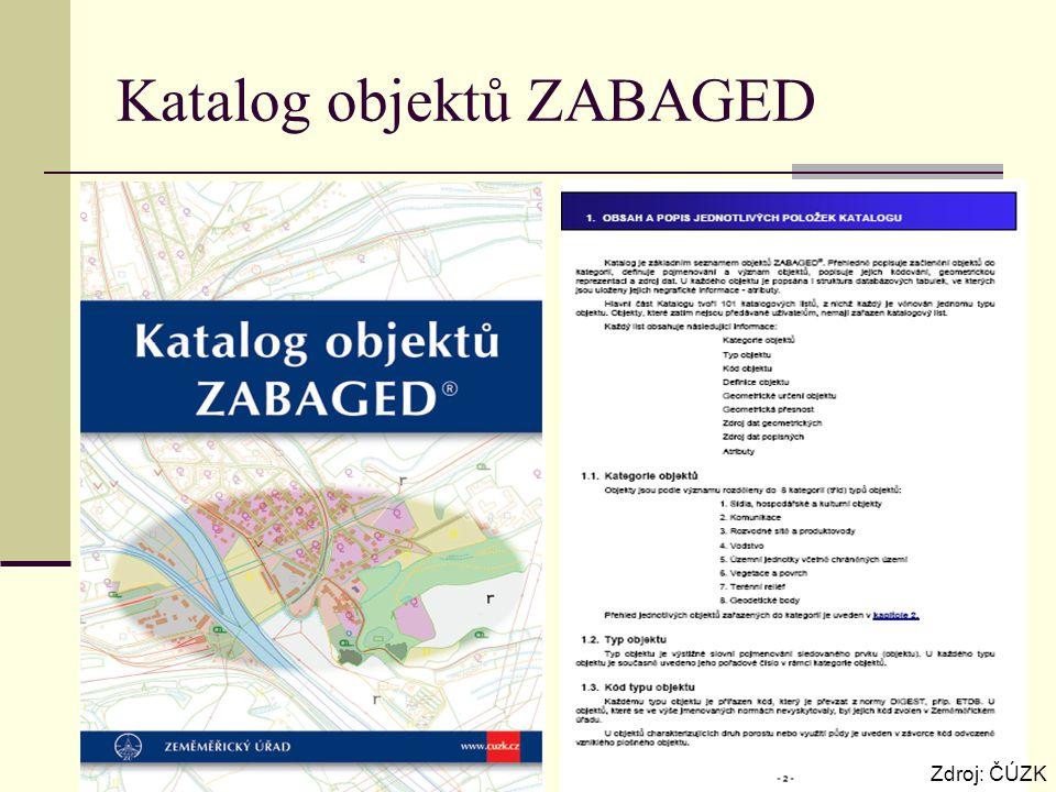 Katalog objektů ZABAGED