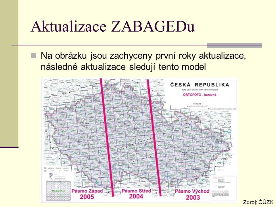 Aktualizace ZABAGEDu Na obrázku jsou zachyceny první roky aktualizace, následné aktualizace sledují tento model.