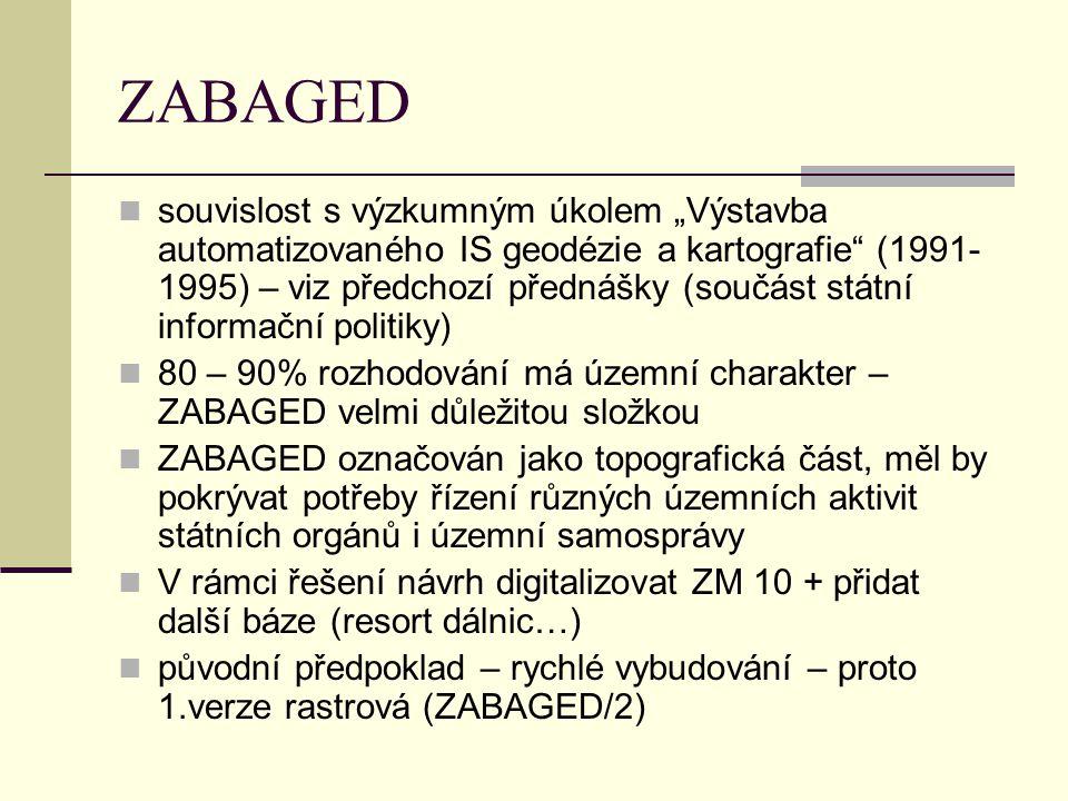 ZABAGED