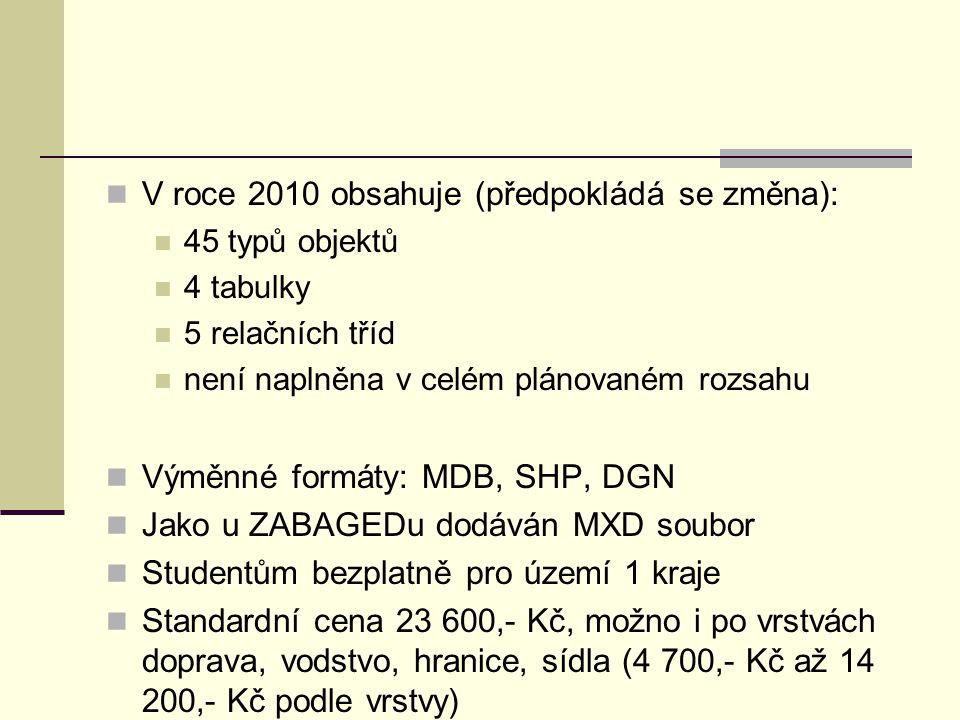 V roce 2010 obsahuje (předpokládá se změna):