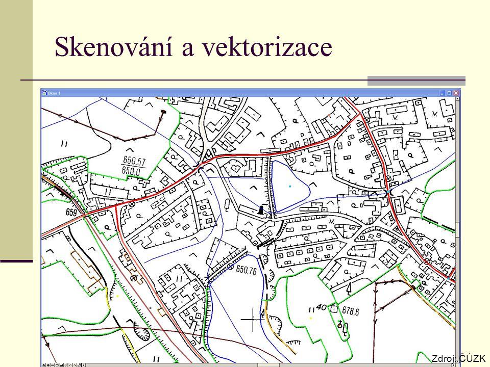 Skenování a vektorizace