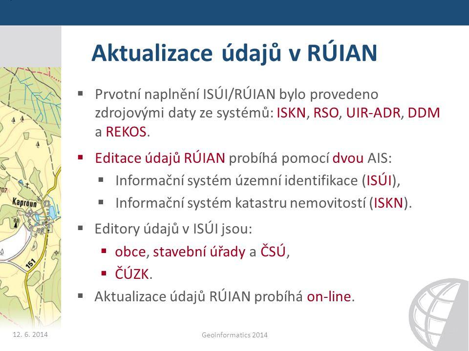 Aktualizace údajů v RÚIAN