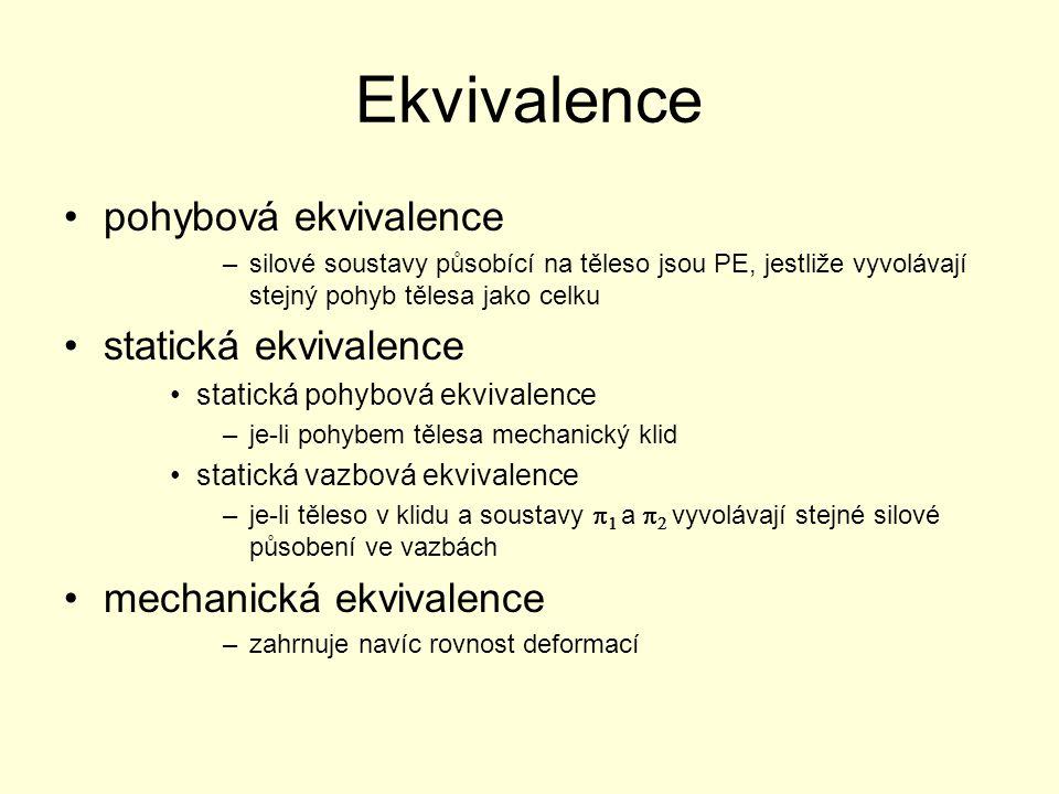 Ekvivalence pohybová ekvivalence statická ekvivalence