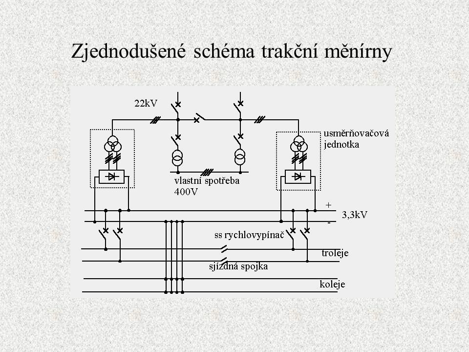 Zjednodušené schéma trakční měnírny