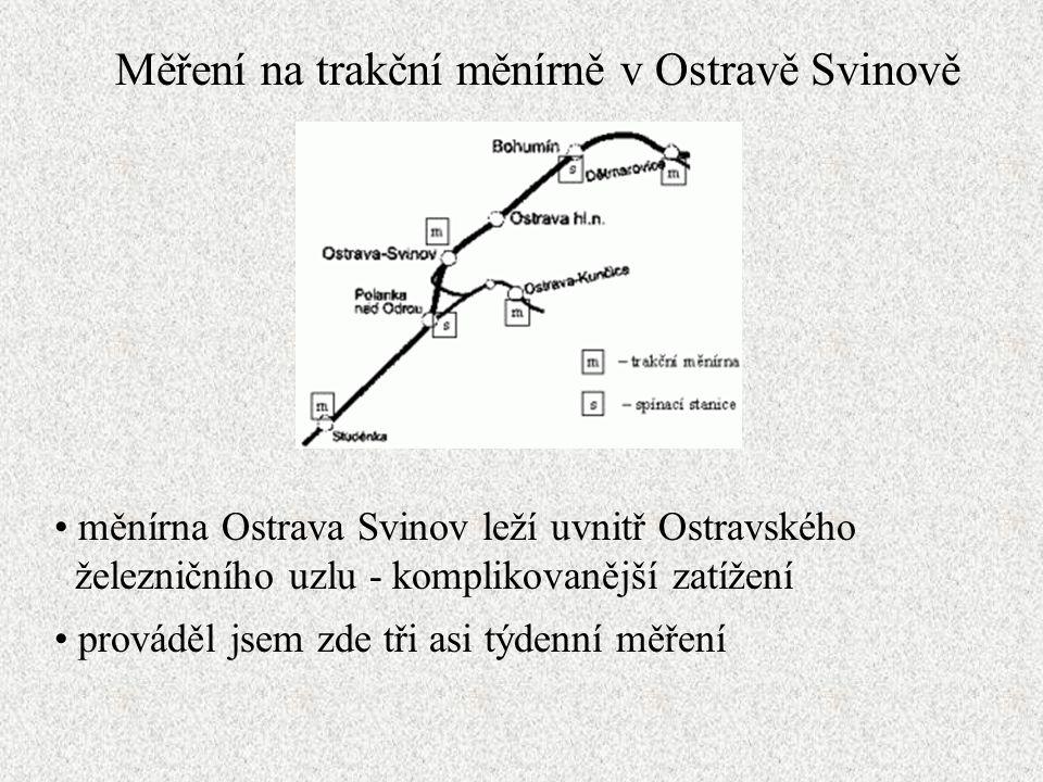 Měření na trakční měnírně v Ostravě Svinově