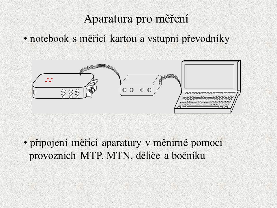 Aparatura pro měření notebook s měřicí kartou a vstupní převodníky