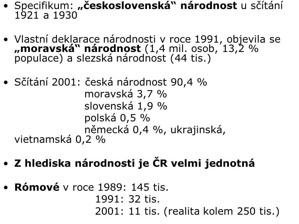 """Specifikum: """"československá národnost u sčítání 1921 a 1930"""