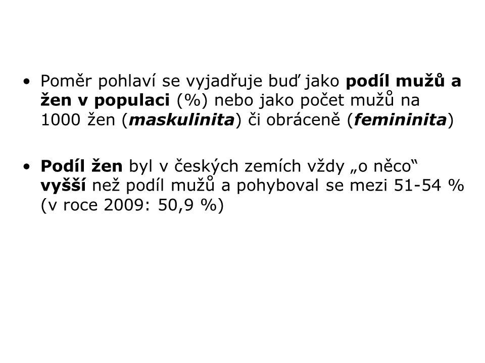 Poměr pohlaví se vyjadřuje buď jako podíl mužů a žen v populaci (%) nebo jako počet mužů na 1000 žen (maskulinita) či obráceně (femininita)