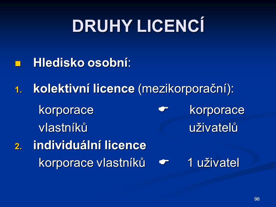 DRUHY LICENCÍ Hledisko osobní: kolektivní licence (mezikorporační):