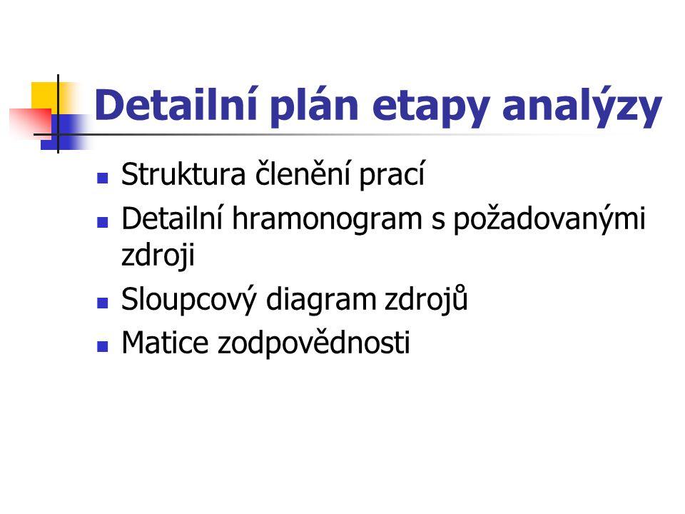 Detailní plán etapy analýzy
