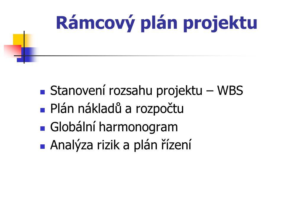 Rámcový plán projektu Stanovení rozsahu projektu – WBS