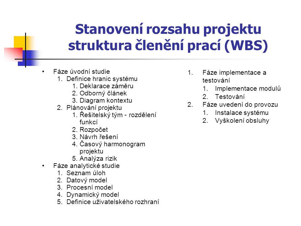 Stanovení rozsahu projektu struktura členění prací (WBS)