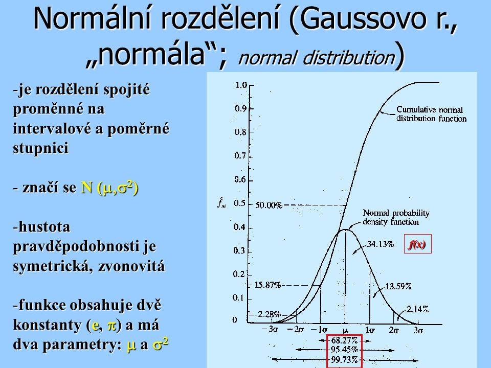 """Normální rozdělení (Gaussovo r., """"normála ; normal distribution)"""