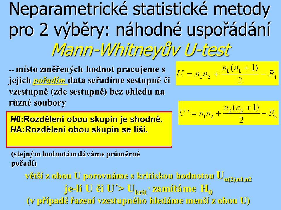 Neparametrické statistické metody pro 2 výběry: náhodné uspořádání Mann-Whitneyův U-test
