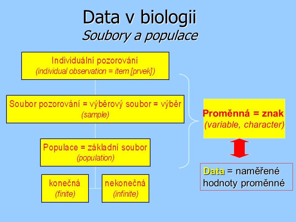 Data v biologii Soubory a populace
