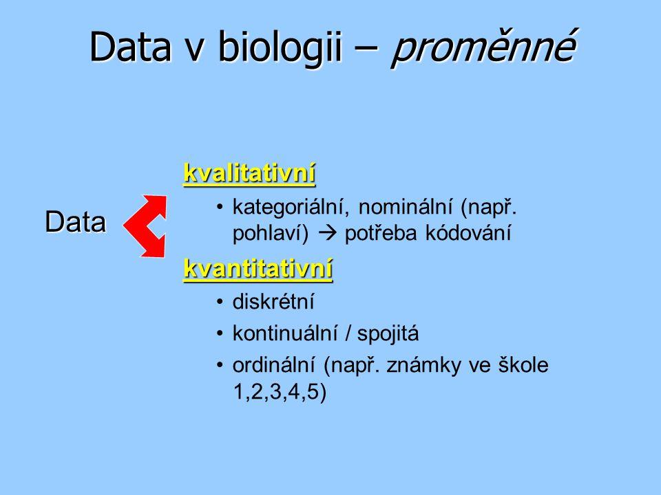 Data v biologii – proměnné