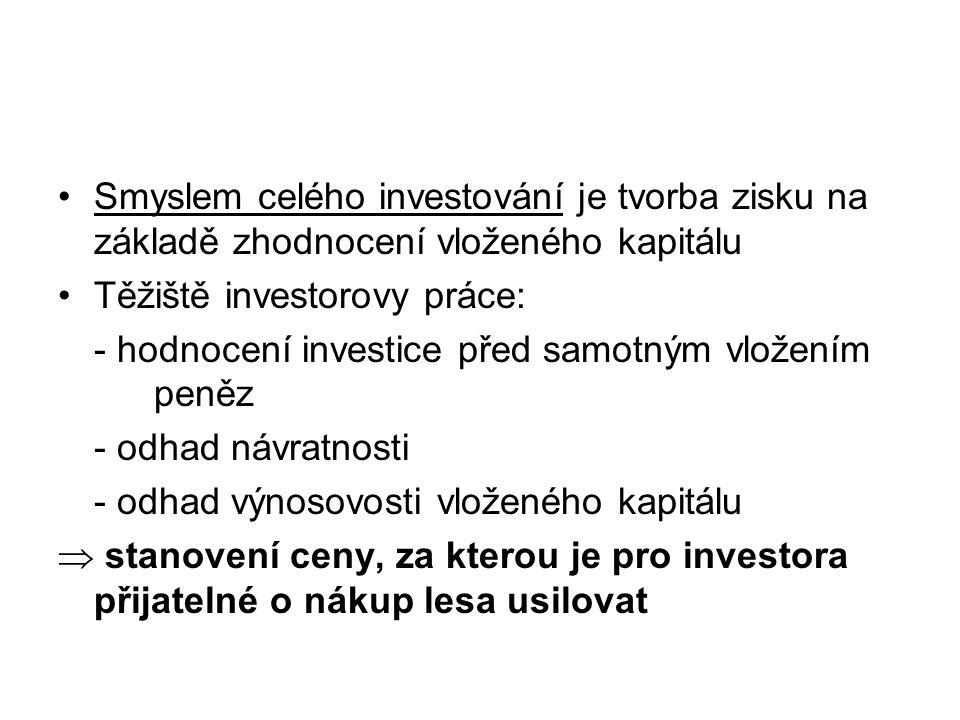 Smyslem celého investování je tvorba zisku na základě zhodnocení vloženého kapitálu