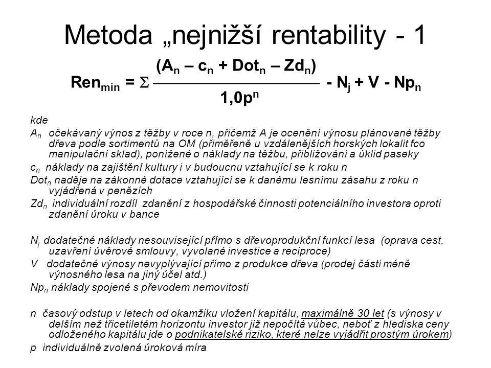 """Metoda """"nejnižší rentability - 1"""