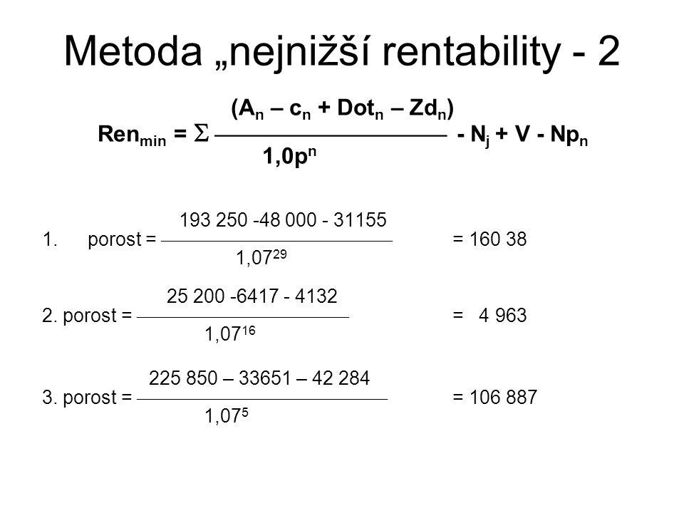 """Metoda """"nejnižší rentability - 2"""