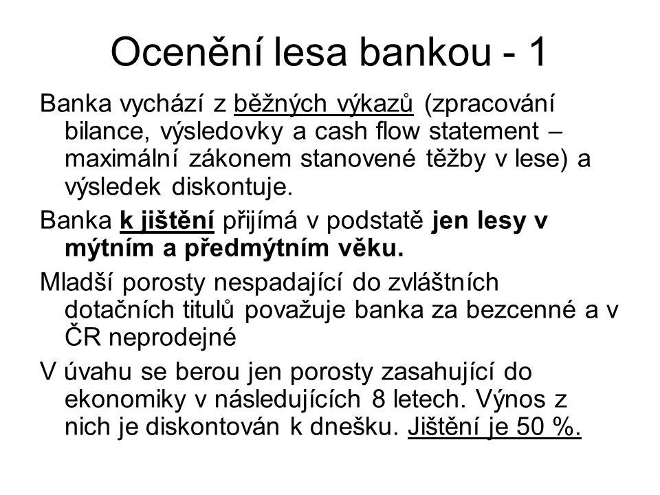 Ocenění lesa bankou - 1
