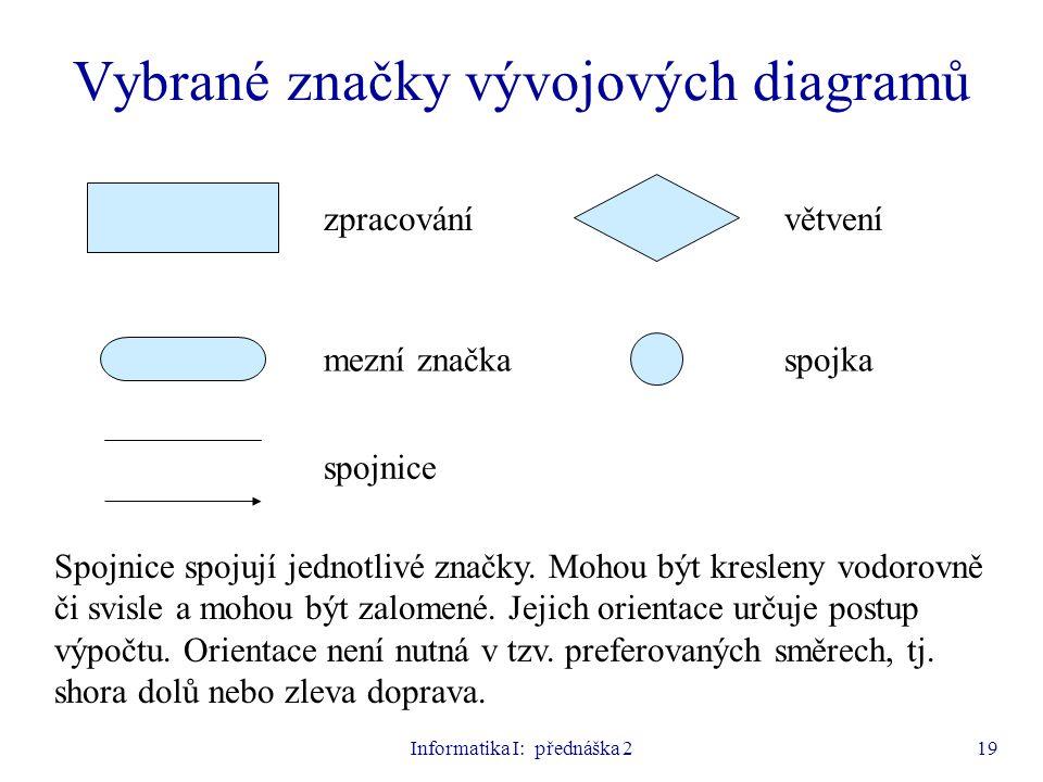 Vybrané značky vývojových diagramů
