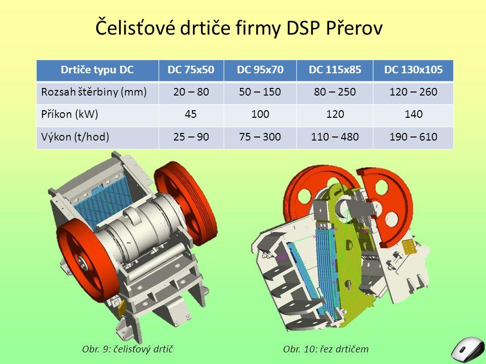 Čelisťové drtiče firmy DSP Přerov