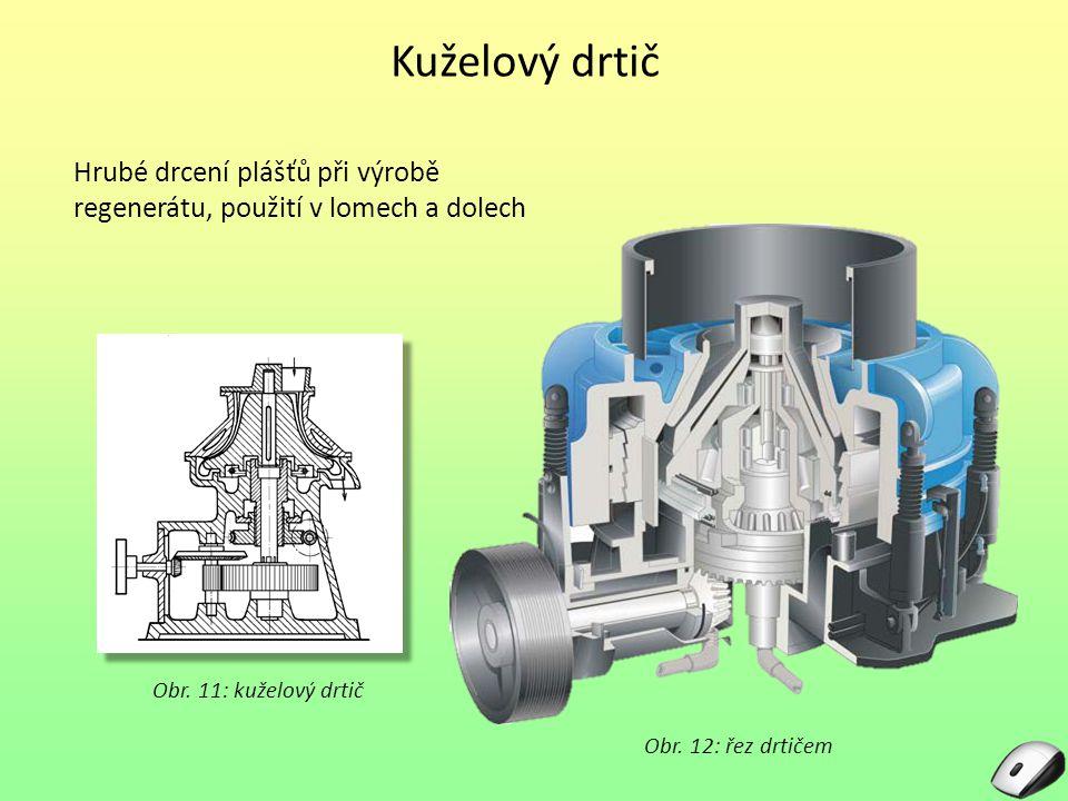 Kuželový drtič Hrubé drcení plášťů při výrobě regenerátu, použití v lomech a dolech. Obr. 11: kuželový drtič.