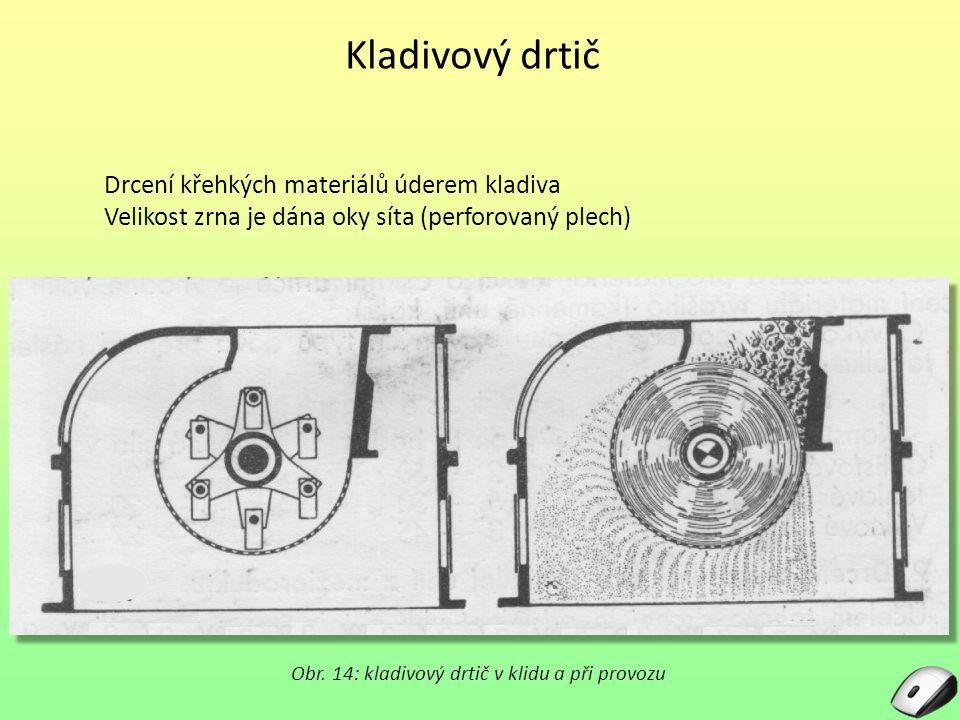 Obr. 14: kladivový drtič v klidu a při provozu