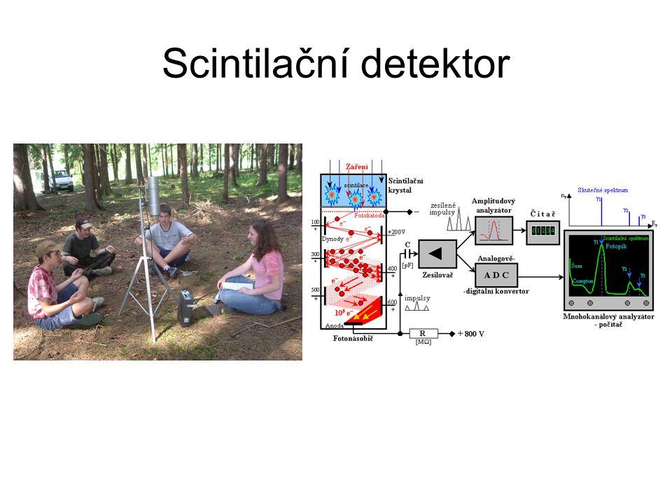 Scintilační detektor Ukázat sondu Popis: