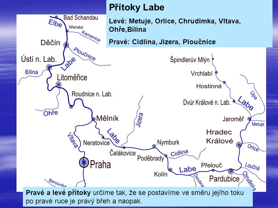 Přítoky Labe Levé: Metuje, Orlice, Chrudimka, Vltava, Ohře,Bílina