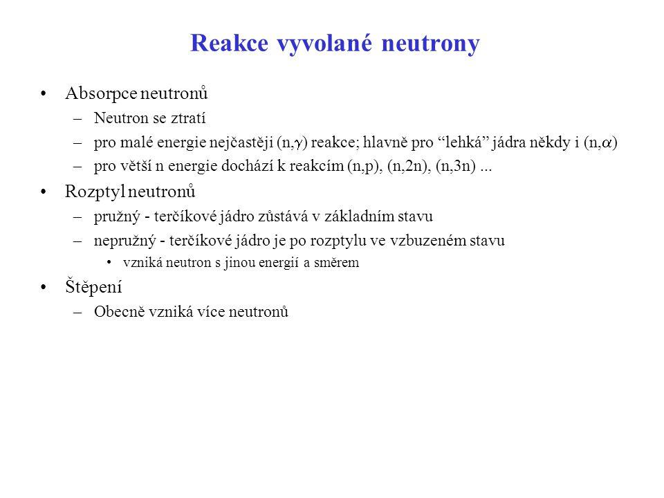 Reakce vyvolané neutrony