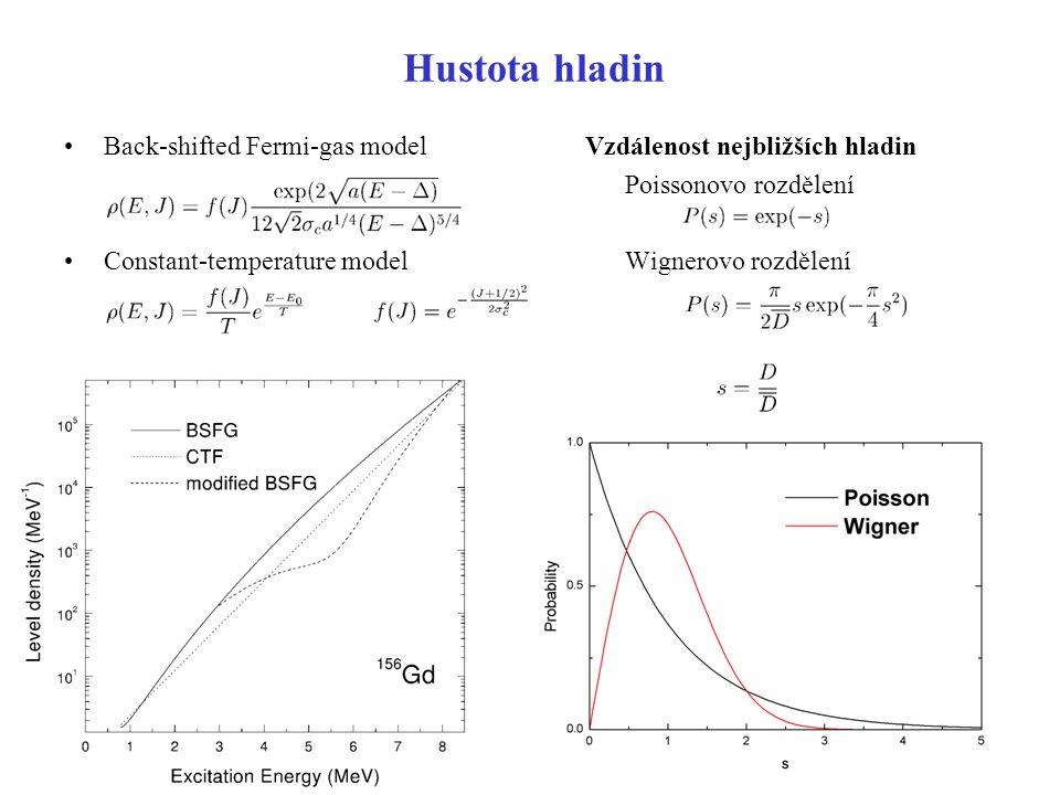 Hustota hladin Back-shifted Fermi-gas model Constant-temperature model