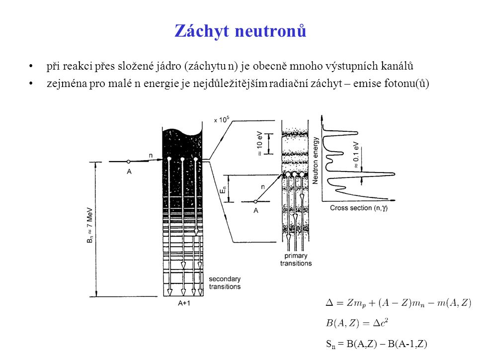 Záchyt neutronů při reakci přes složené jádro (záchytu n) je obecně mnoho výstupních kanálů.
