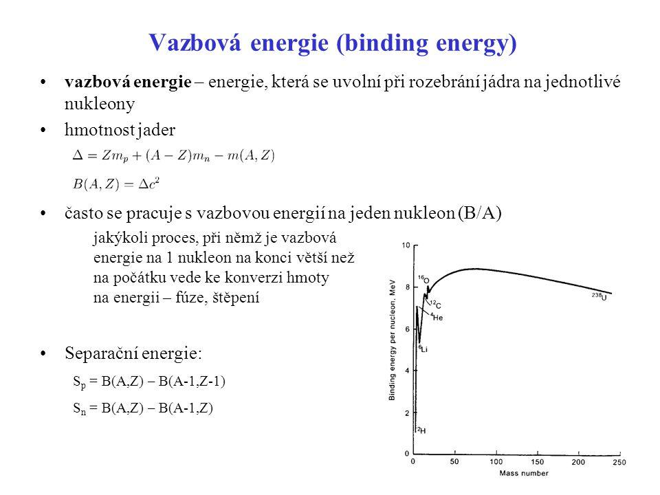 Vazbová energie (binding energy)