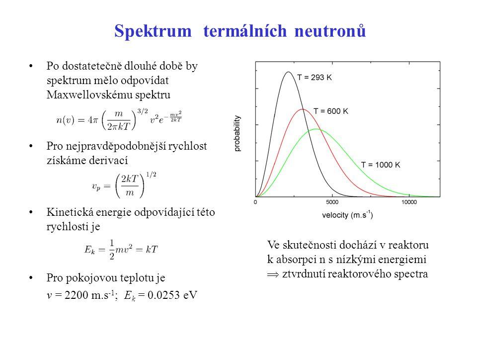 Spektrum termálních neutronů
