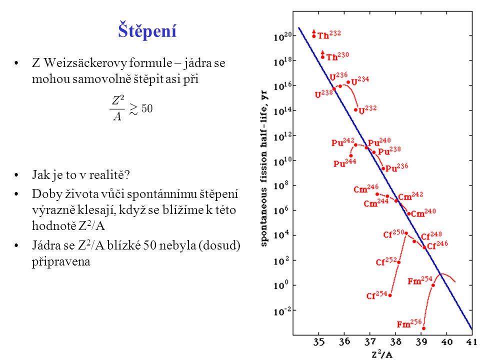 Štěpení Z Weizsäckerovy formule – jádra se mohou samovolně štěpit asi při. Jak je to v realitě